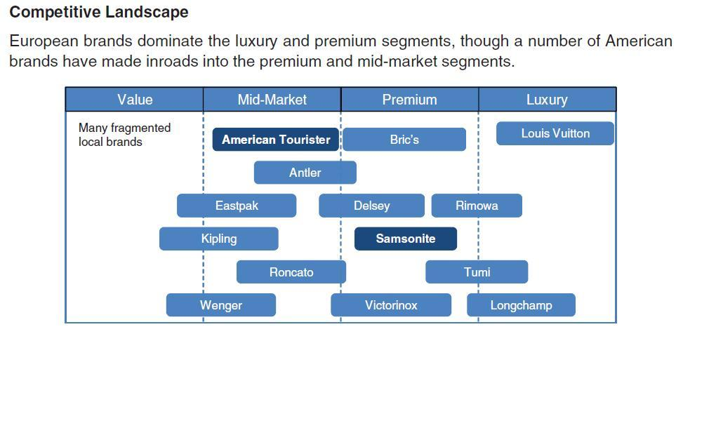 gucci market segmentation an analysis Business work: chanel and gucci in a social media driven  this gave rise to market segmentation (fletcher k, 1995  it is systematic problem analysis.