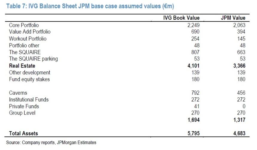 ivg jpm valuation