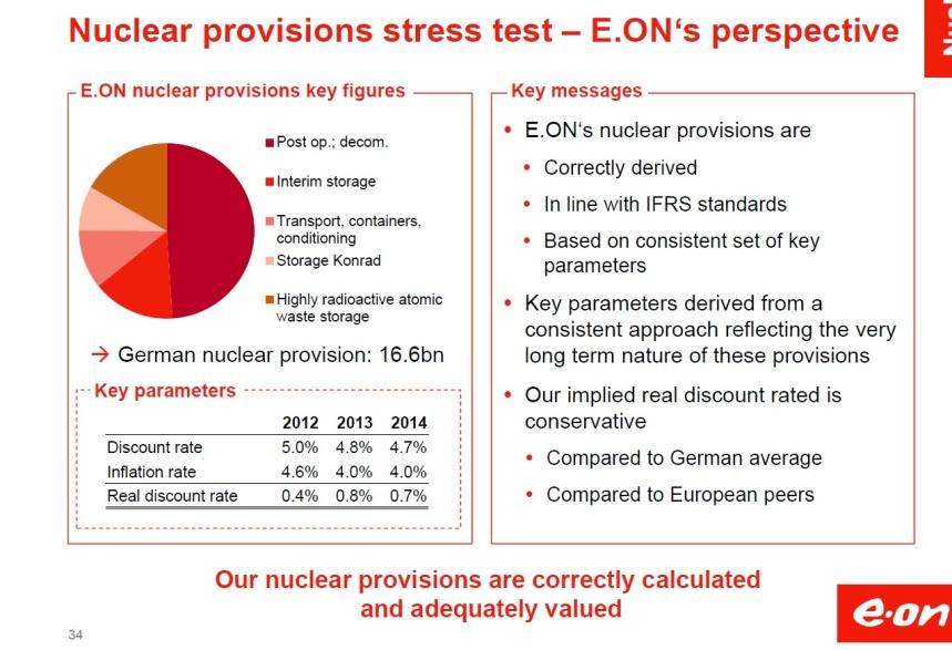 e.on nuclear slide