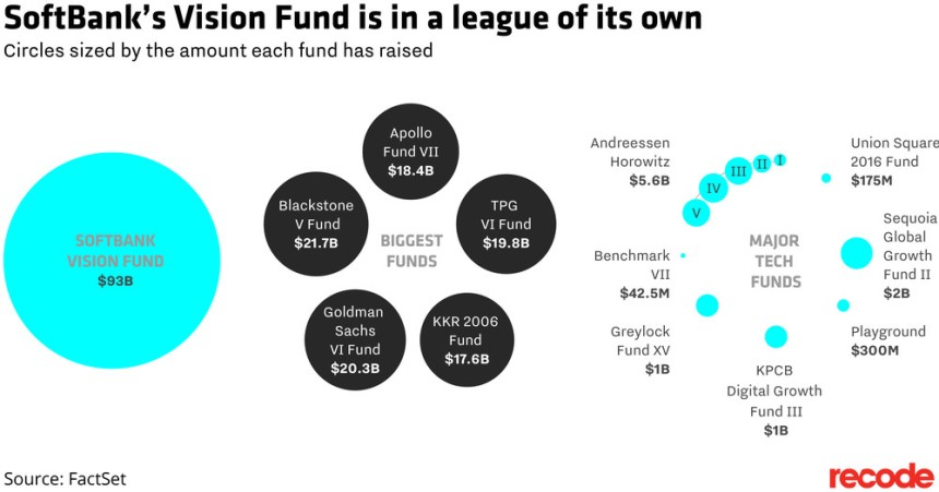 big_funds_size_comparison_01