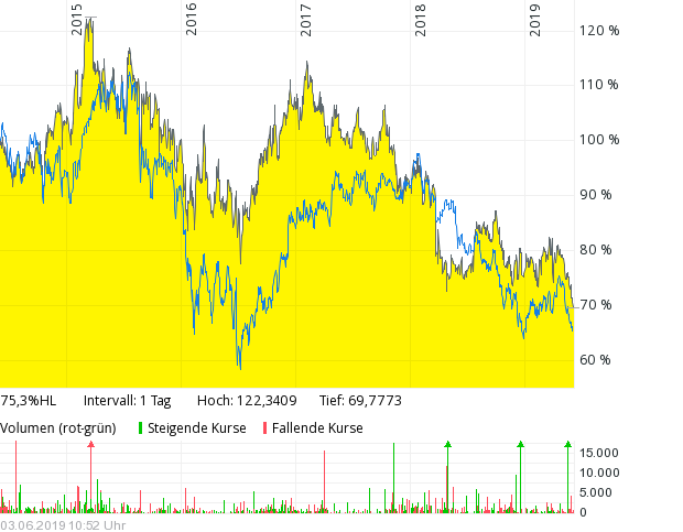 handelsbanken stoxx